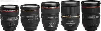 24-70mm-Lenses