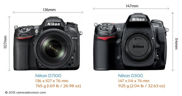 Nikon-D7100-vs-Nikon-D300-size-comparison